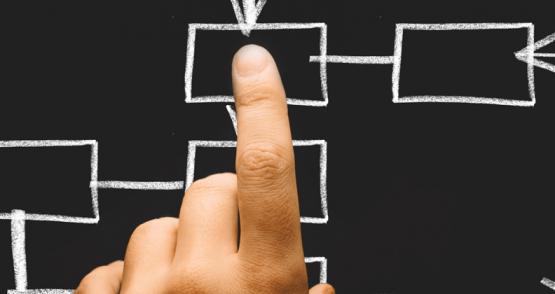 Le tre componenti che guidano la trasformazione aziendale verso una customer experience di successo